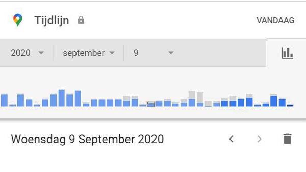 Google tijdlijn